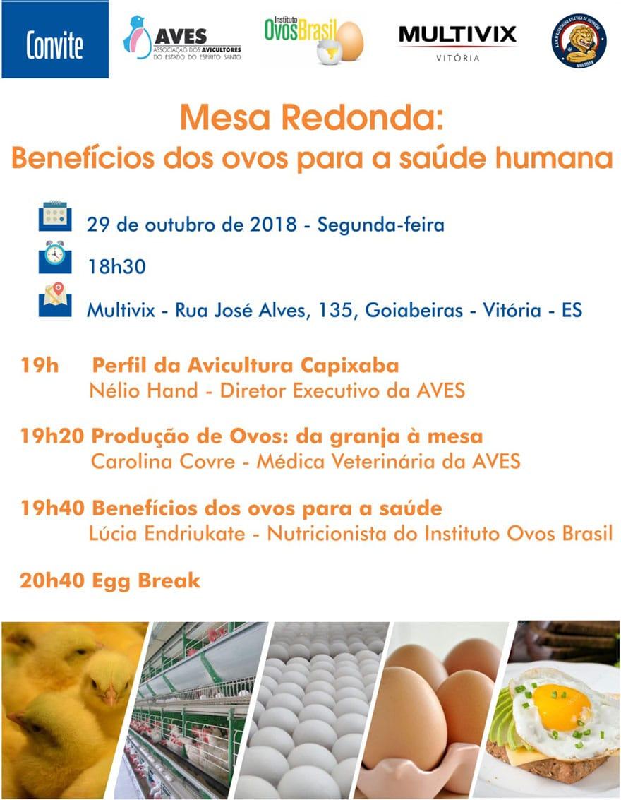 Mesa Redonda Benefícios do ovo para a saúde humana